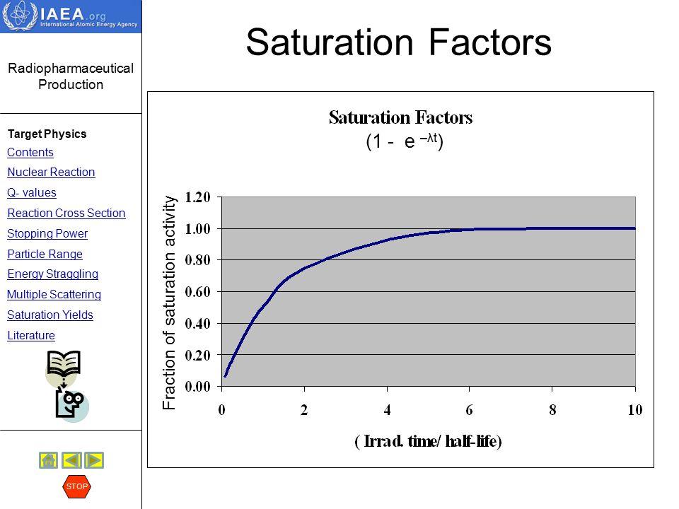Saturation Factors (1 - e –λt) Fraction of saturation activity