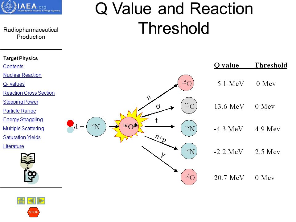 Q Value and Reaction Threshold