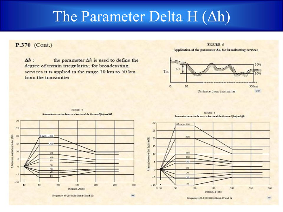 The Parameter Delta H (Δh)