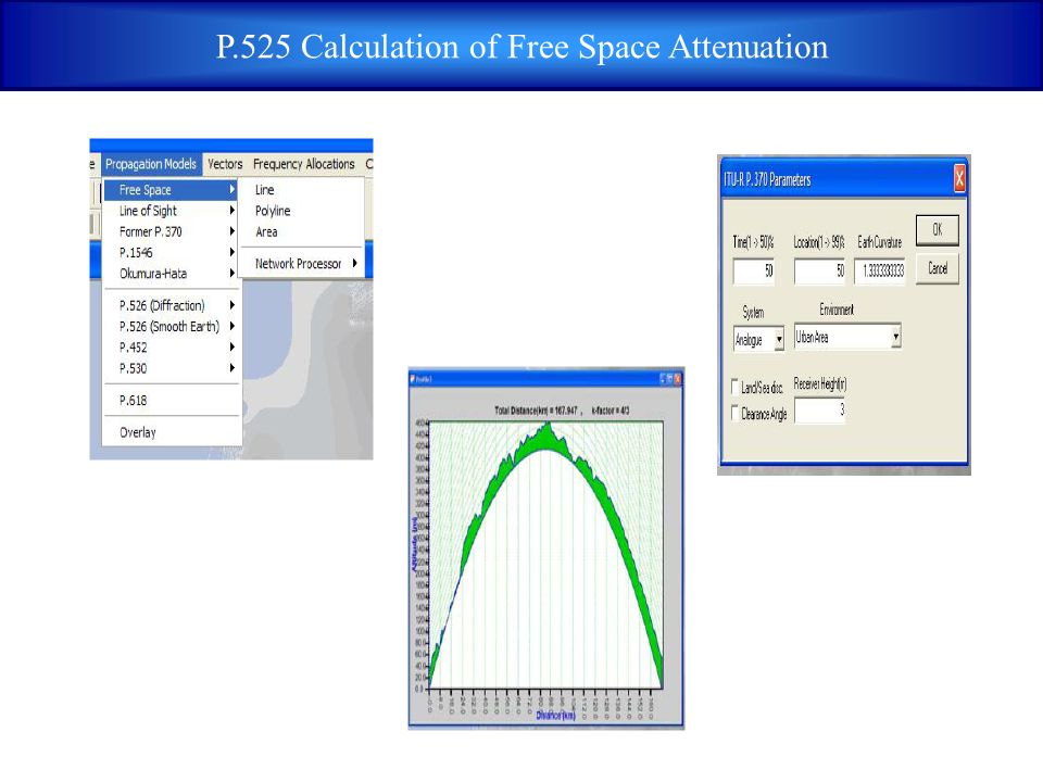 P.525 Calculation of Free Space Attenuation