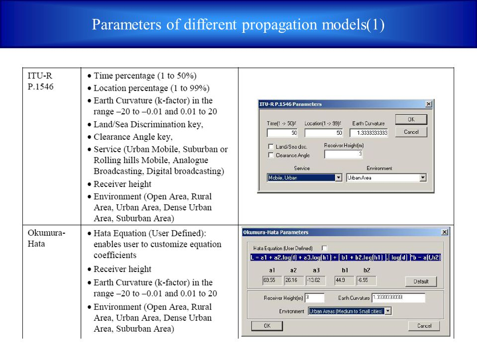 Parameters of different propagation models(1)