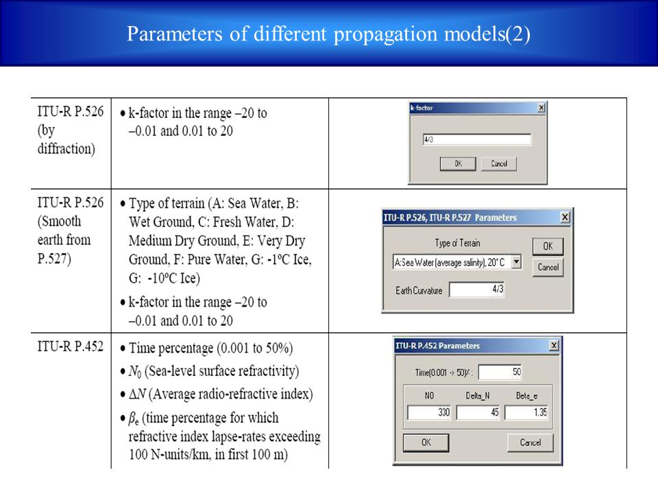 Parameters of different propagation models(2)