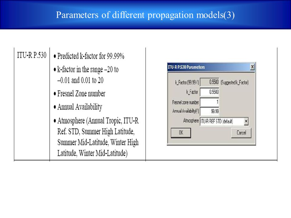 Parameters of different propagation models(3)