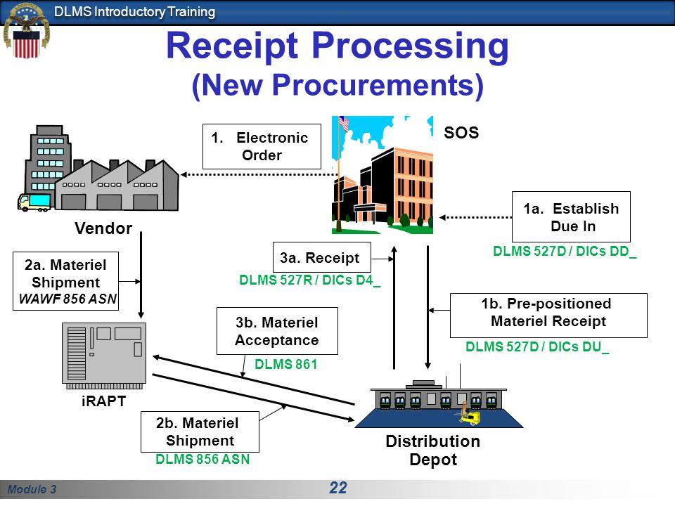 Receipt Processing (New Procurements)