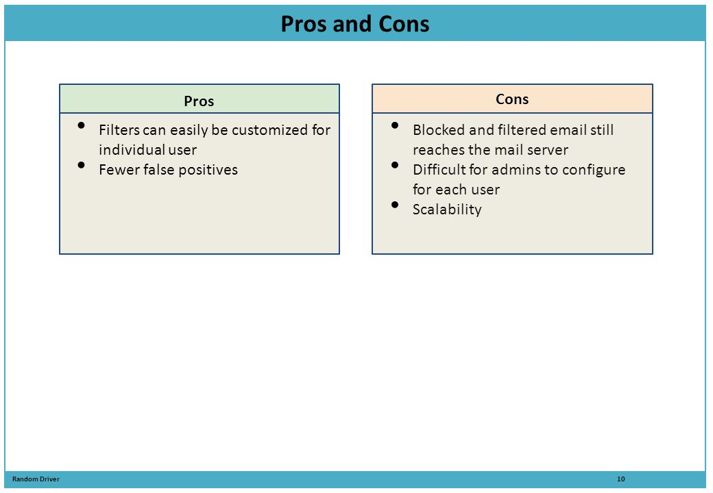Pros and Cons Pros. Cons. Filters can easily be customized for individual user. Fewer false positives.