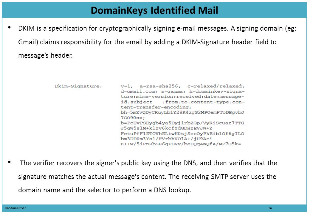 DomainKeys Identified Mail