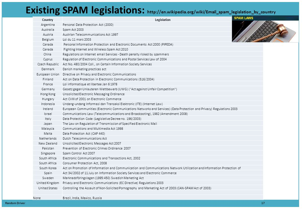 Existing SPAM legislations: http://en. wikipedia