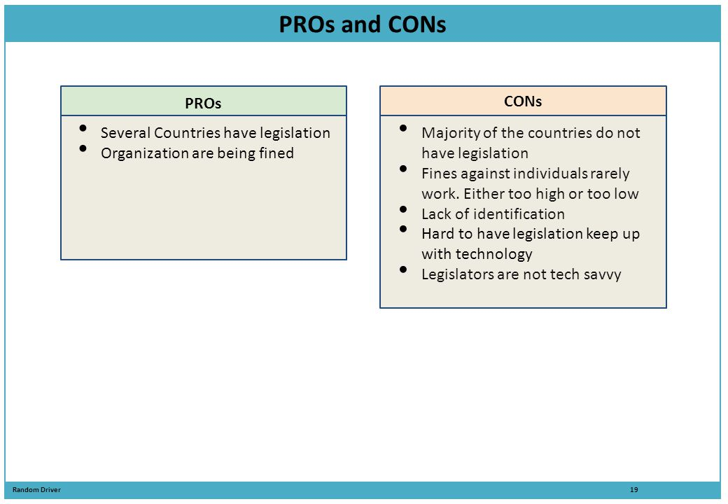 PROs and CONs PROs CONs Several Countries have legislation
