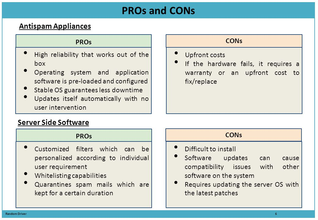 PROs and CONs Antispam Appliances Server Side Software PROs CONs