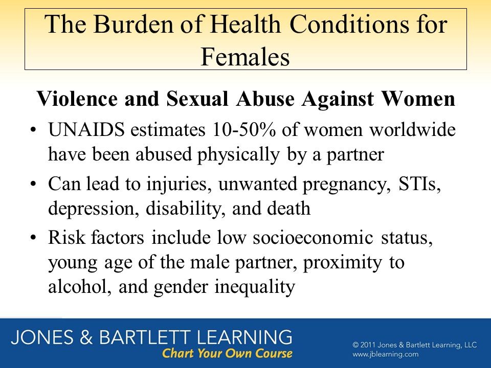 The Burden of Health Conditions for Females