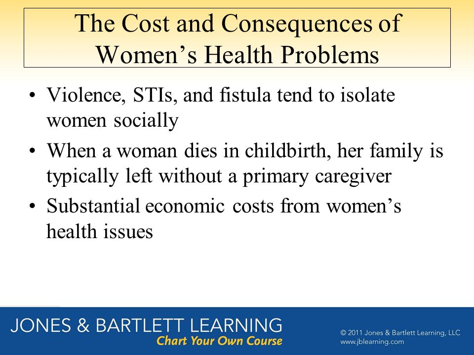 The Cost and Consequences of Women's Health Problems