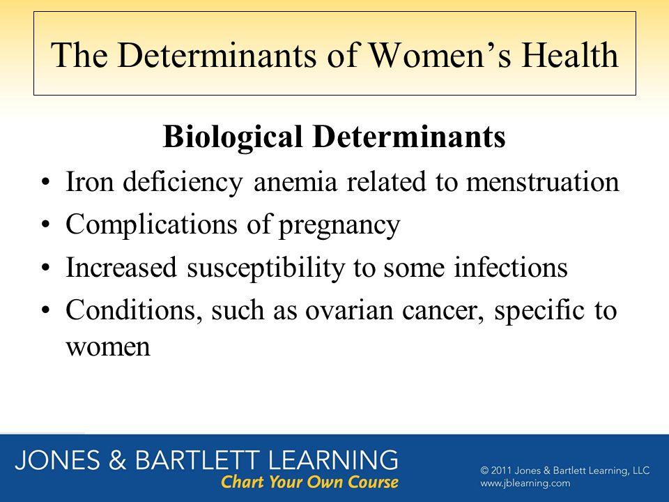 The Determinants of Women's Health