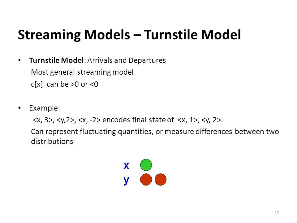 Streaming Models – Turnstile Model