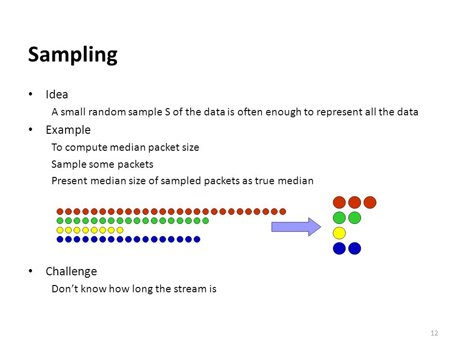 Sampling Idea Example Challenge
