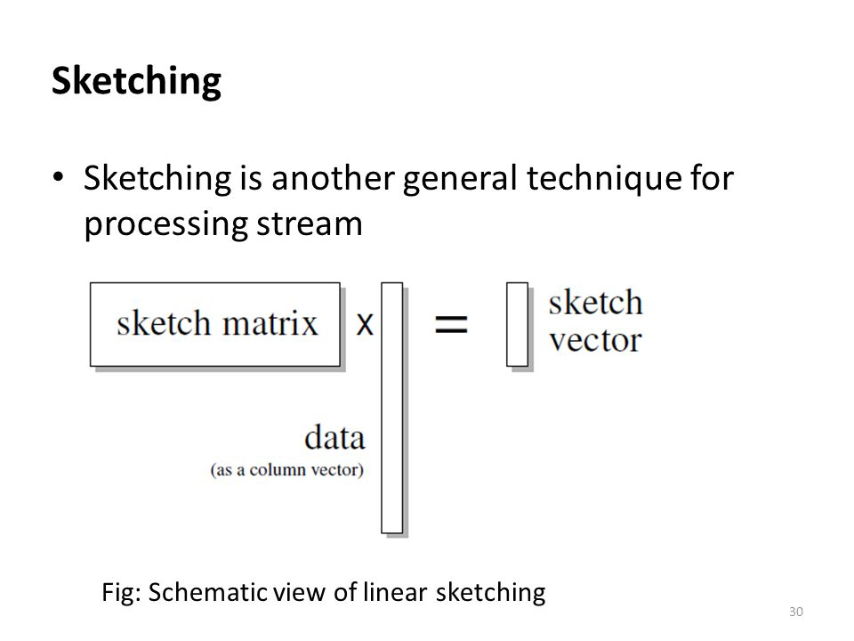 Sketching Sketching is another general technique for processing stream