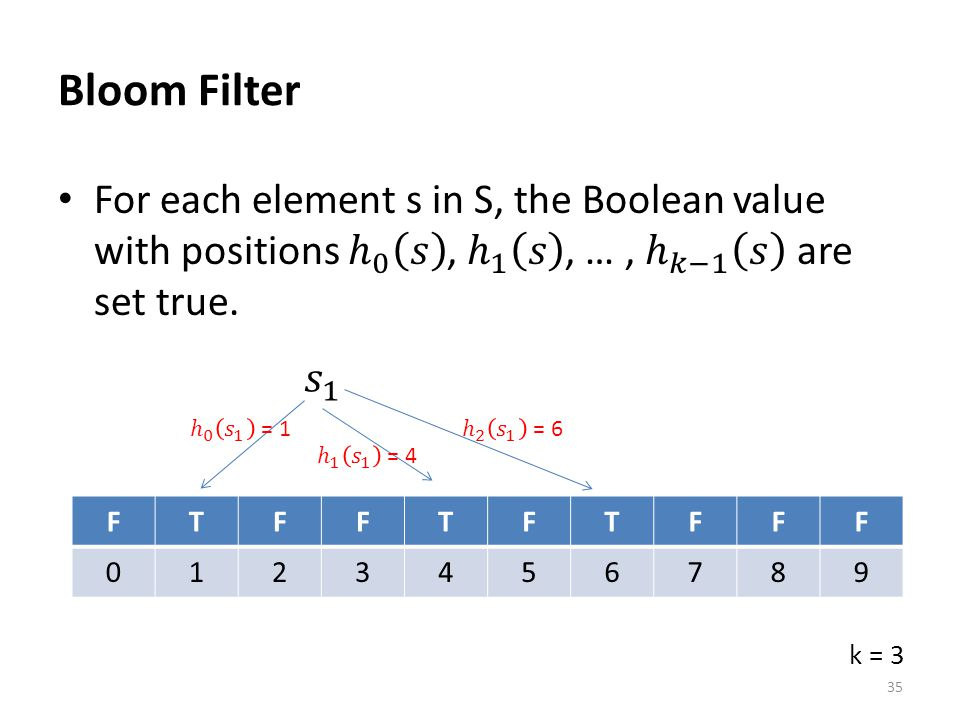 Bloom Filter For each element s in S, the Boolean value with positions ℎ 0 𝑠 , ℎ 1 𝑠 , … , ℎ 𝑘−1 𝑠 are set true.