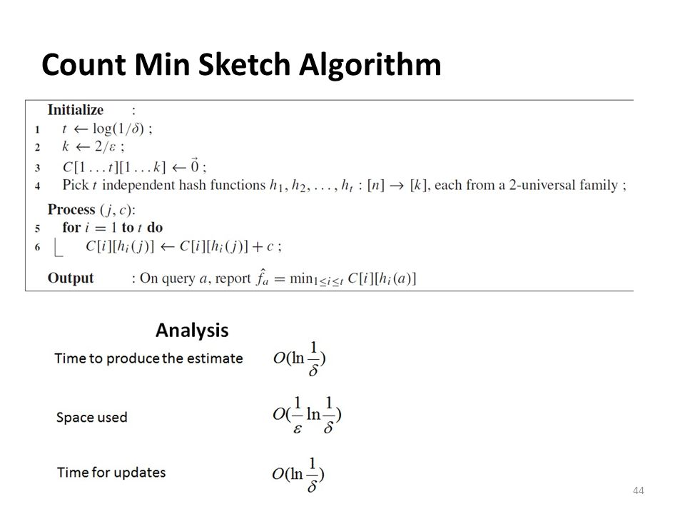 Count Min Sketch Algorithm