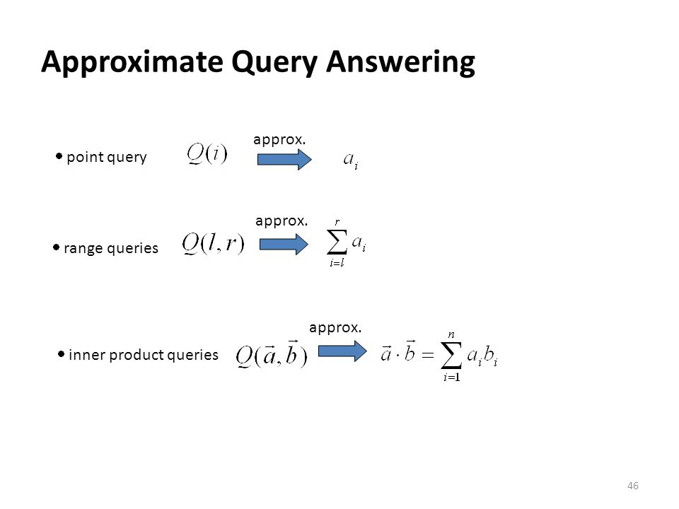 Approximate Query Answering