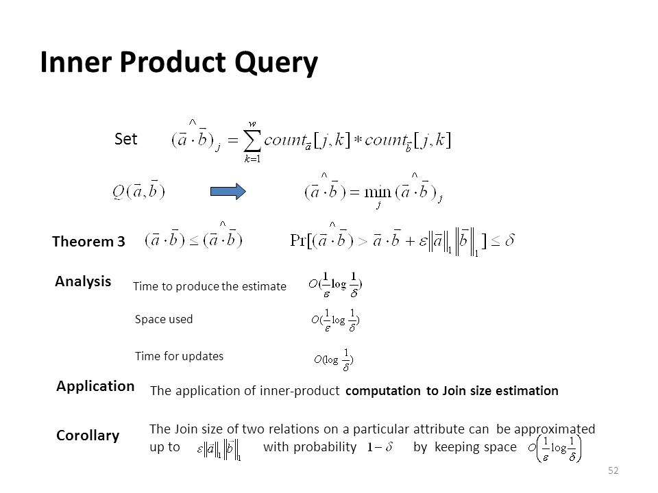 Inner Product Query Set Theorem 3 Analysis Application Corollary