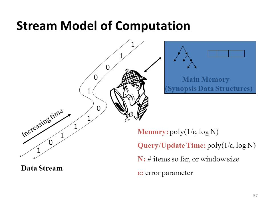 Stream Model of Computation