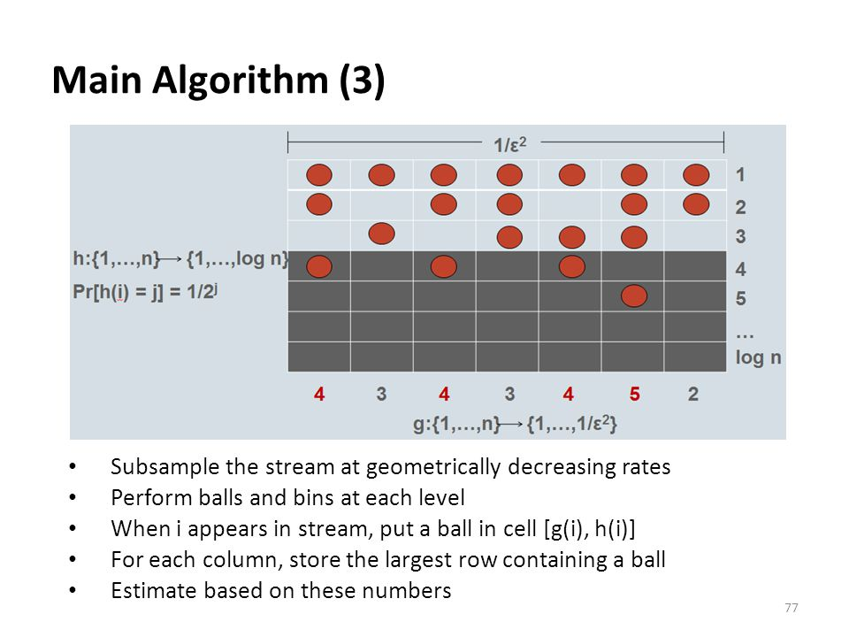 Main Algorithm (3) Subsample the stream at geometrically decreasing rates. Perform balls and bins at each level.