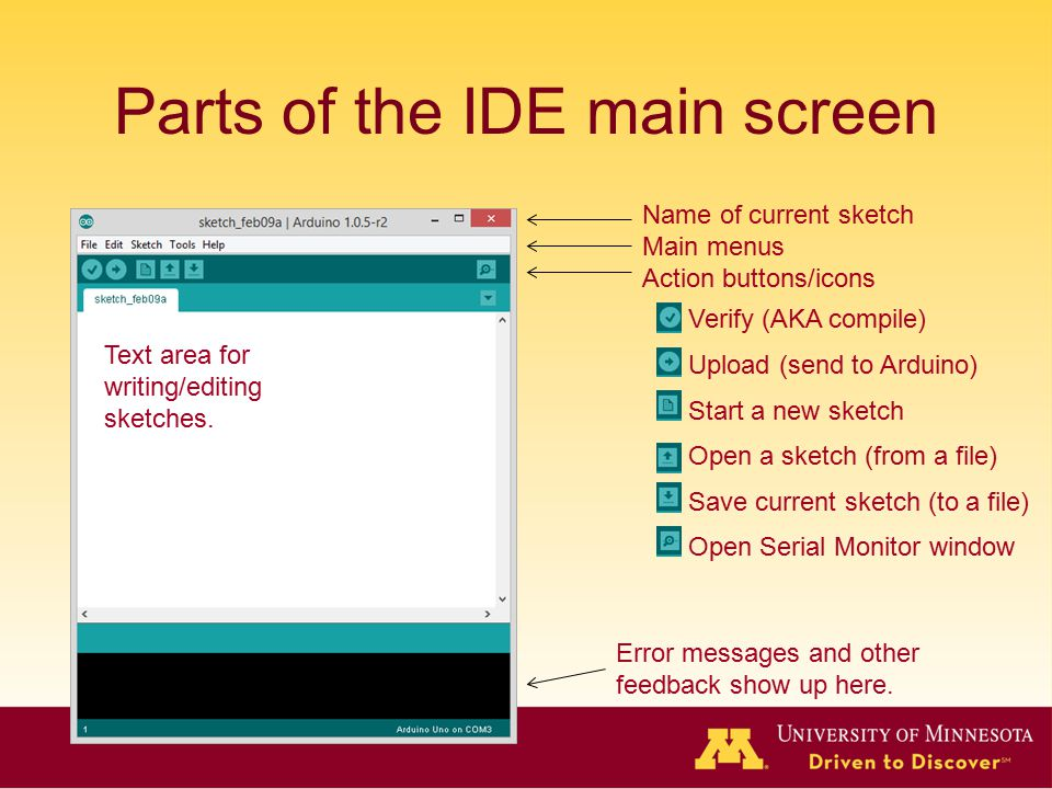 Parts of the IDE main screen