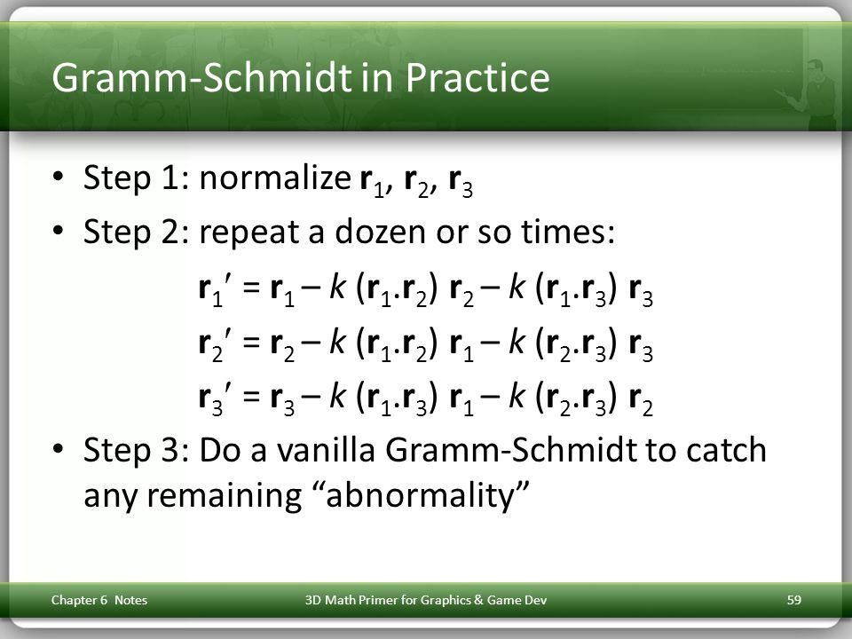 Gramm-Schmidt in Practice