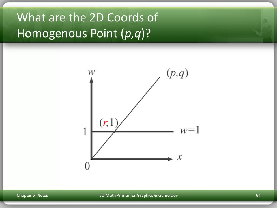What are the 2D Coords of Homogenous Point (p,q)