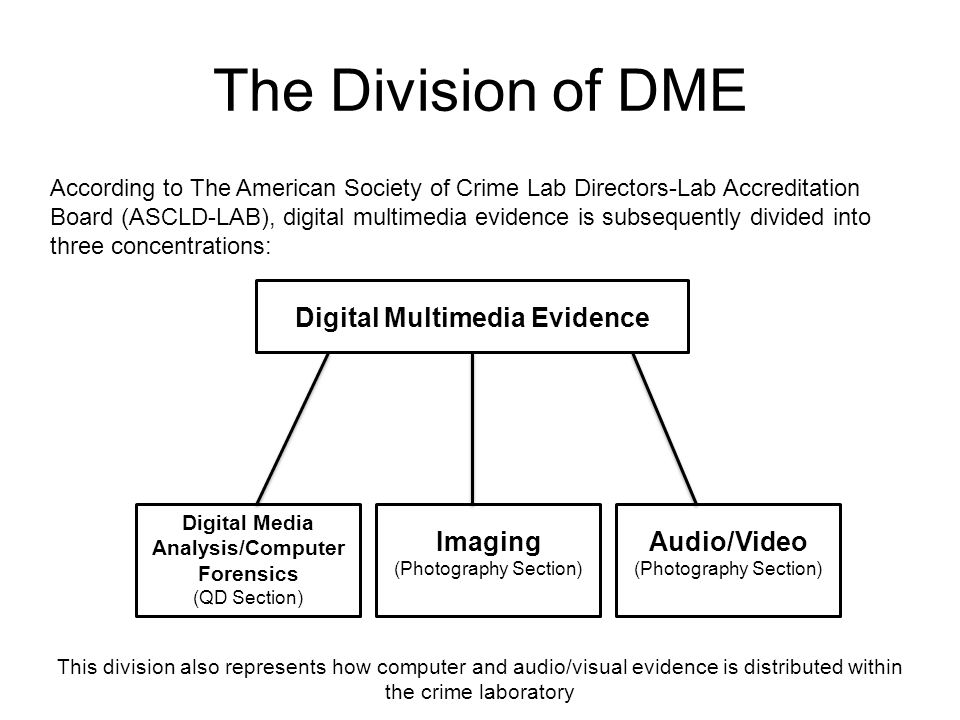 Digital Multimedia Evidence Digital Media Analysis/Computer Forensics