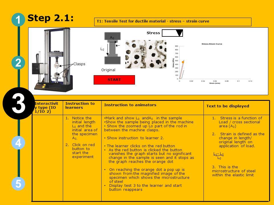 3 1 2 4 5 Step 2.1: 10 Stress L0 Original A0 Clasps START