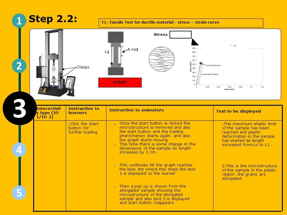 3 1 2 4 5 Step 2.2: 1111 11 L1 A rod Stress A rod L1 Clasps START