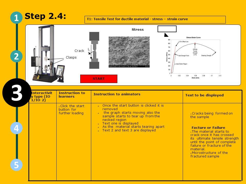 3 1 2 4 5 Step 2.4: 1414 14 Stress L 4 Crack Clasps START