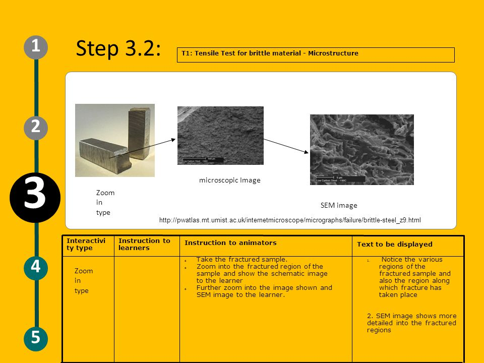 3 Step 3.2: 1 2 4 5 1616 microscopic Image Zoom in type SEM image