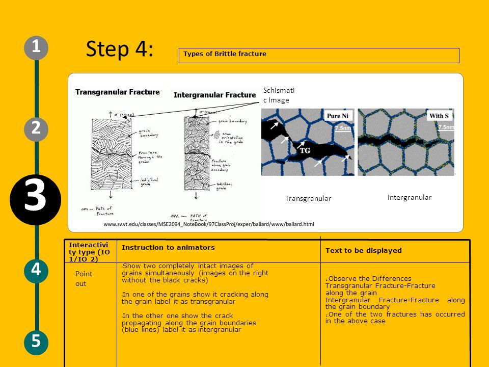 3 Step 4: 1 2 4 5 1717 http:// Schismatic Image Transgranular