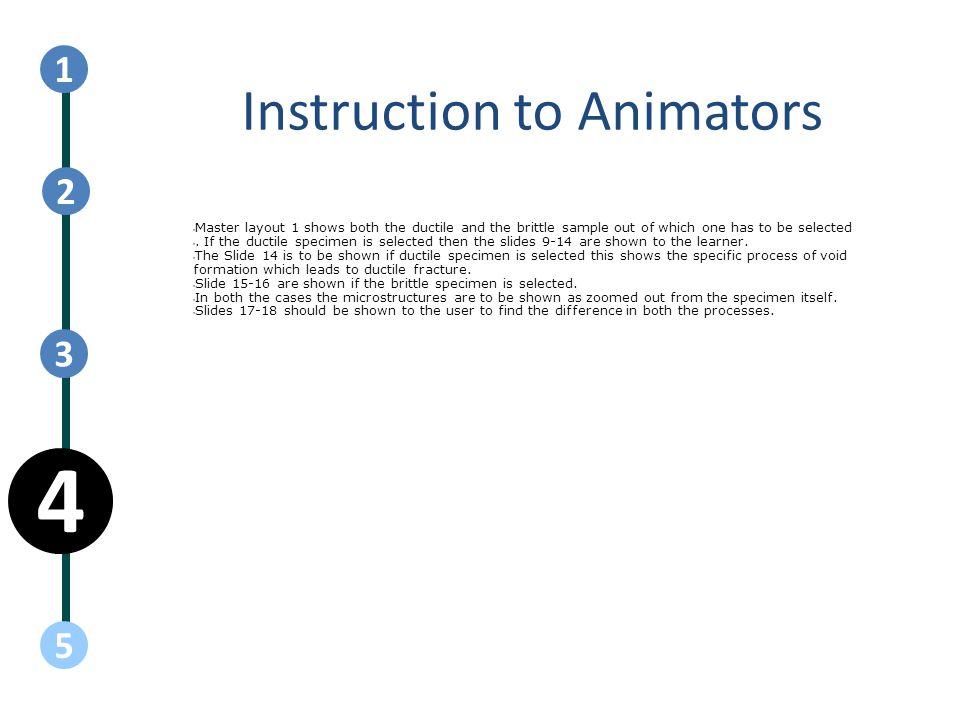 Instruction to Animators