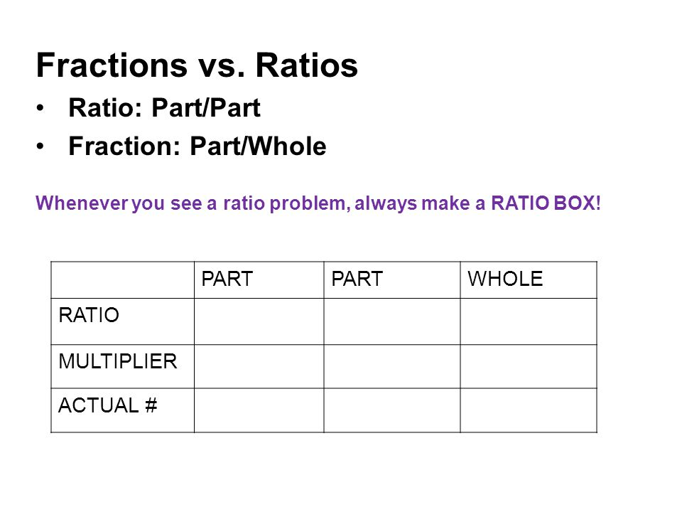 Fractions vs. Ratios Ratio: Part/Part Fraction: Part/Whole PART WHOLE