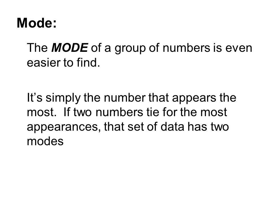 Mode: