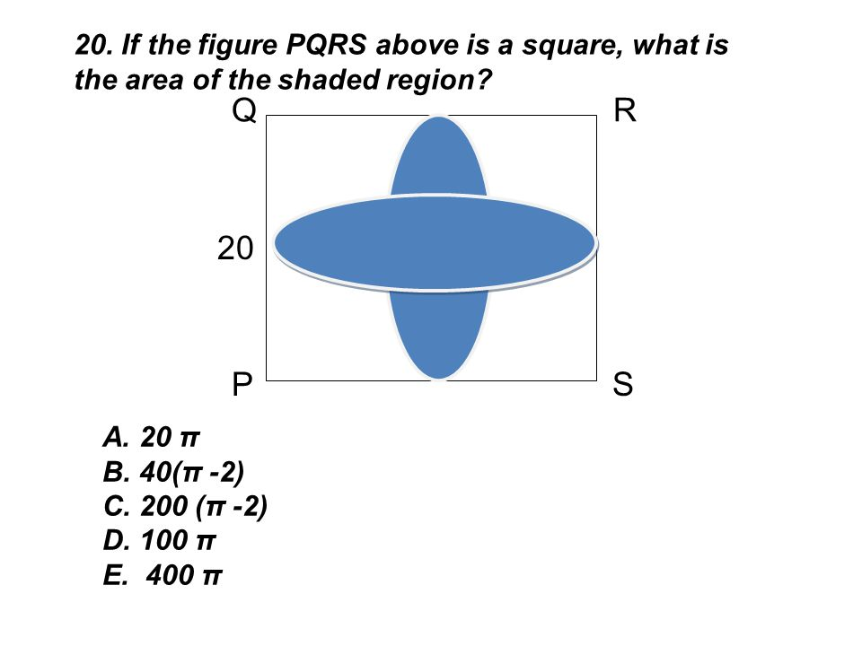 20. If the figure PQRS above is a square, what is the area of the shaded region