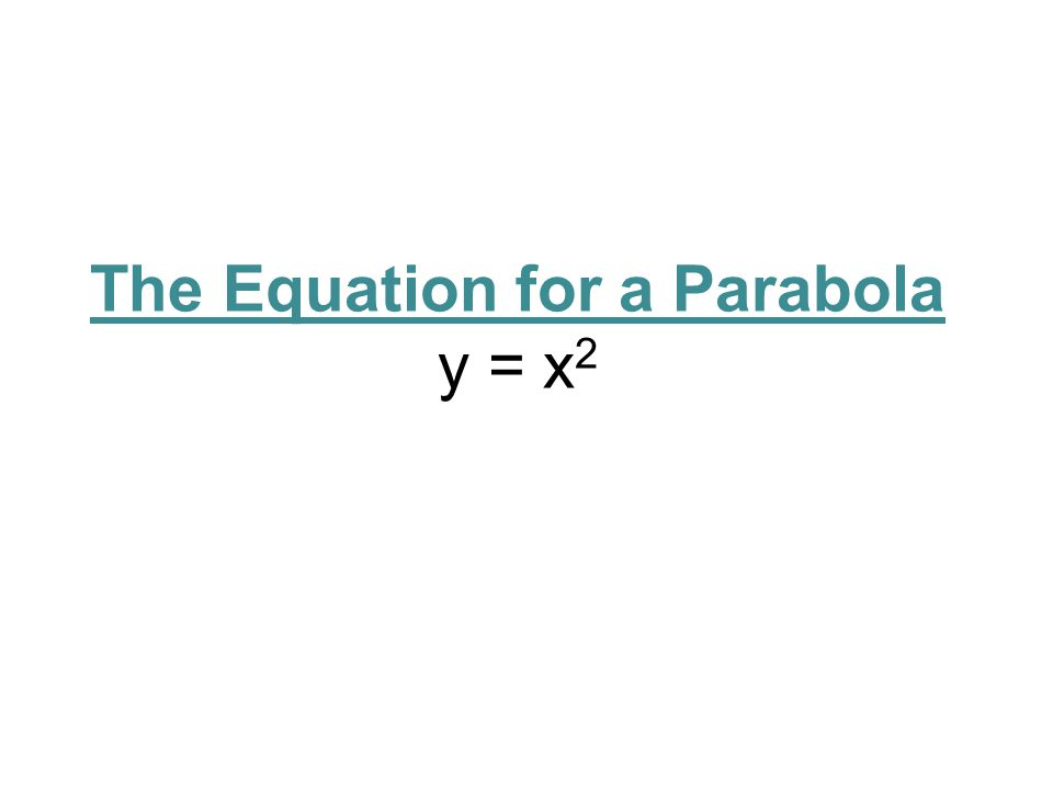 The Equation for a Parabola y = x2