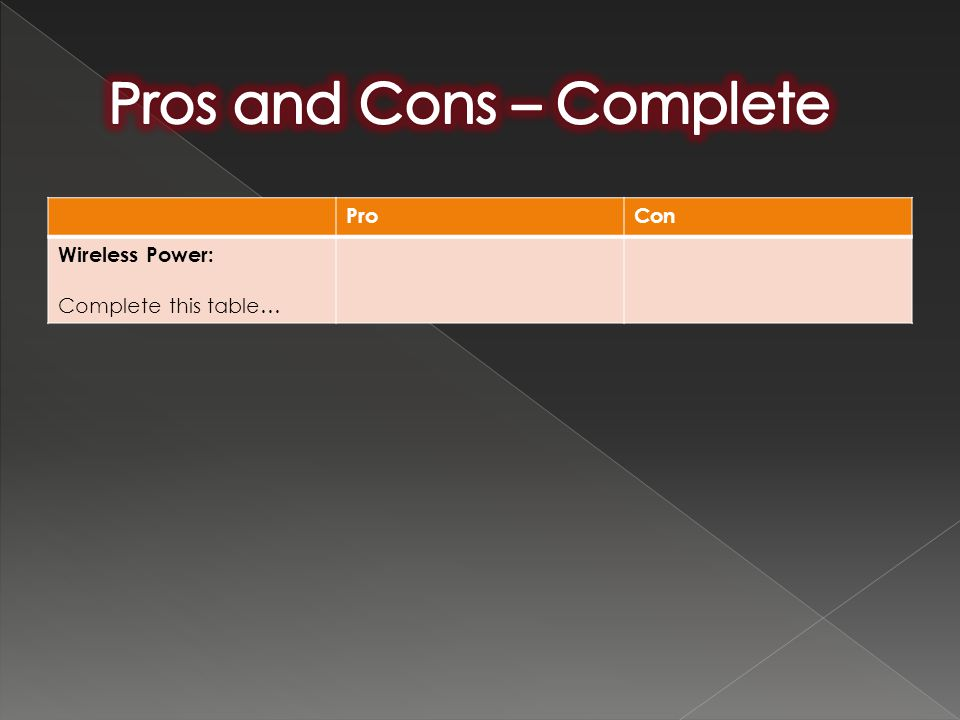 Pros and Cons – Complete