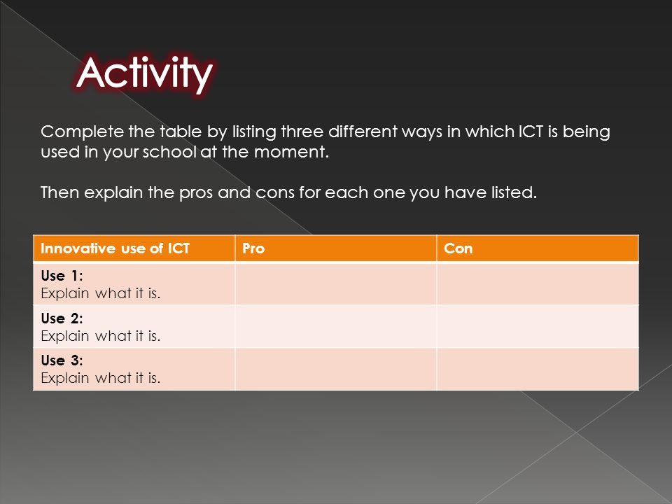 Activity Complete the table by listing three different ways in which ICT is being used in your school at the moment.