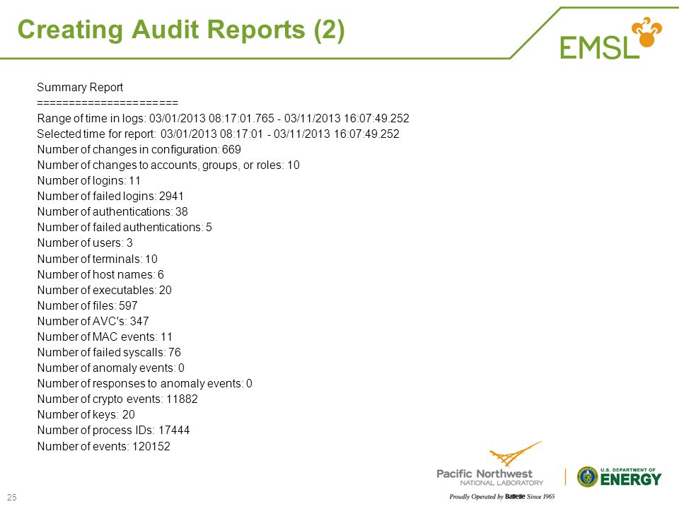 Creating Audit Reports (2)