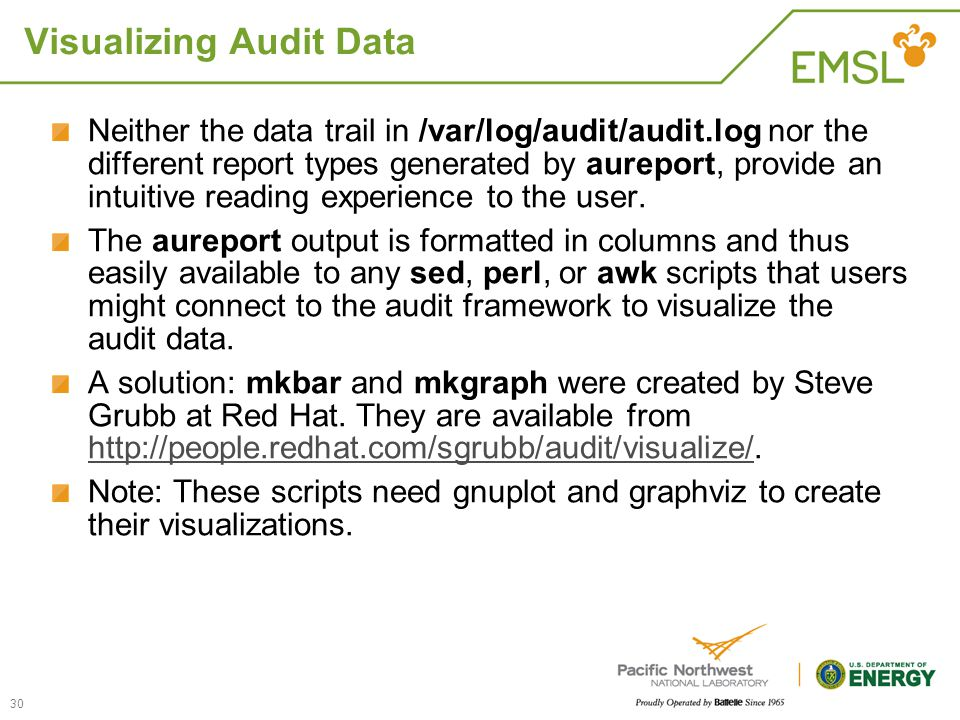 Visualizing Audit Data