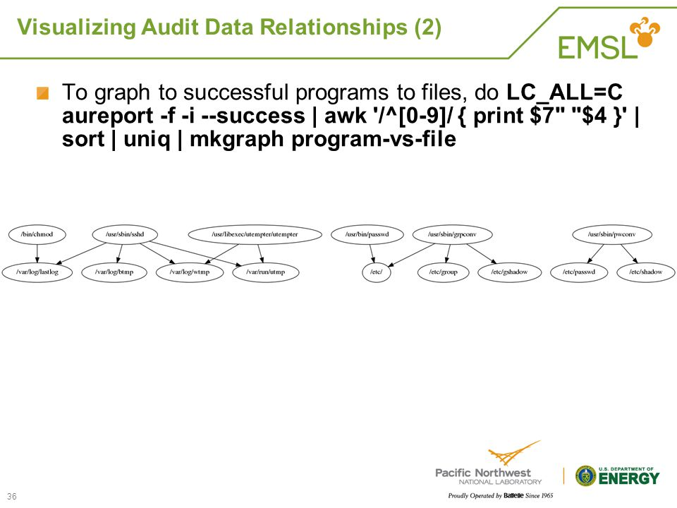 Visualizing Audit Data Relationships (2)
