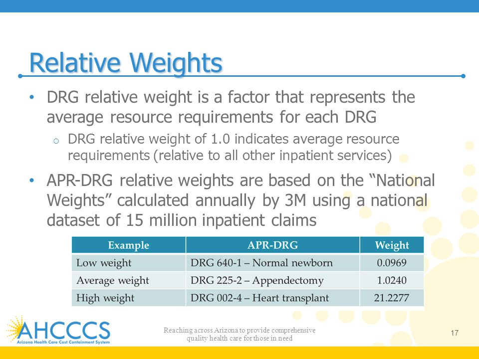 Relative Weights DRG relative weight is a factor that represents the average resource requirements for each DRG.