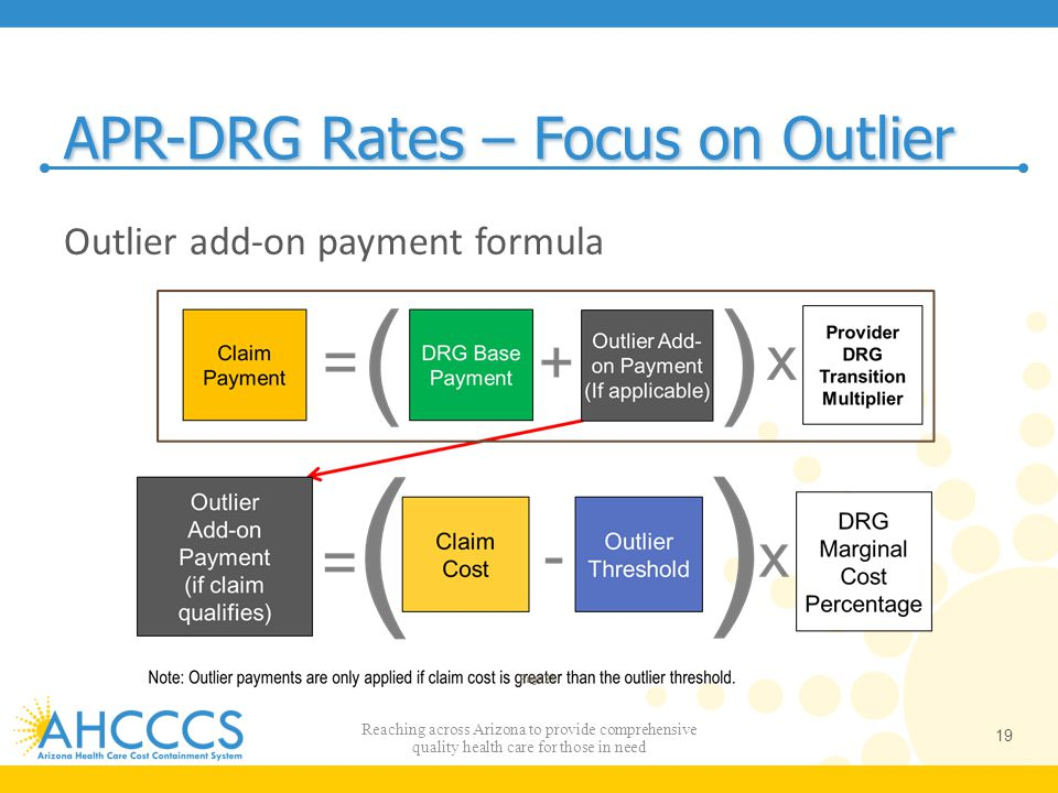 APR-DRG Rates – Focus on Outlier