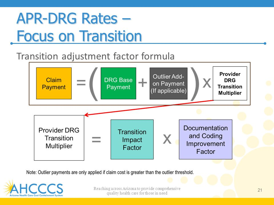 APR-DRG Rates – Focus on Transition