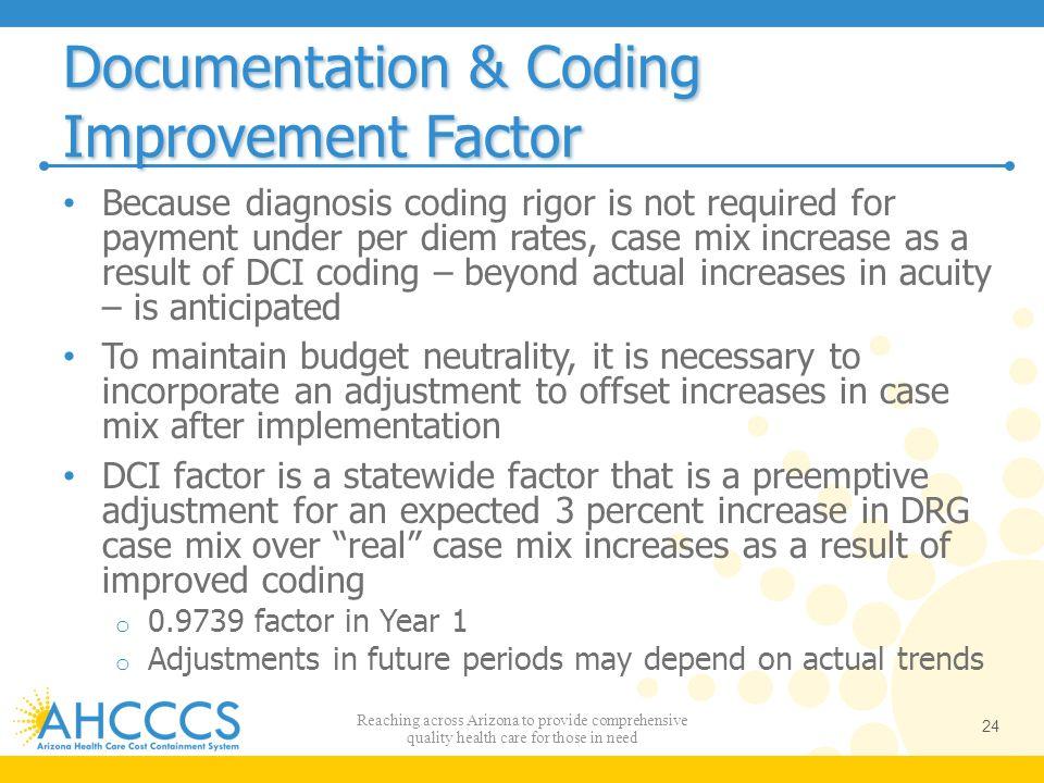 Documentation & Coding Improvement Factor