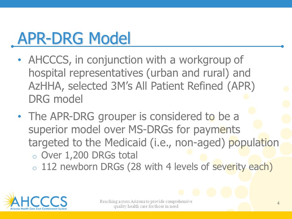 APR-DRG Model