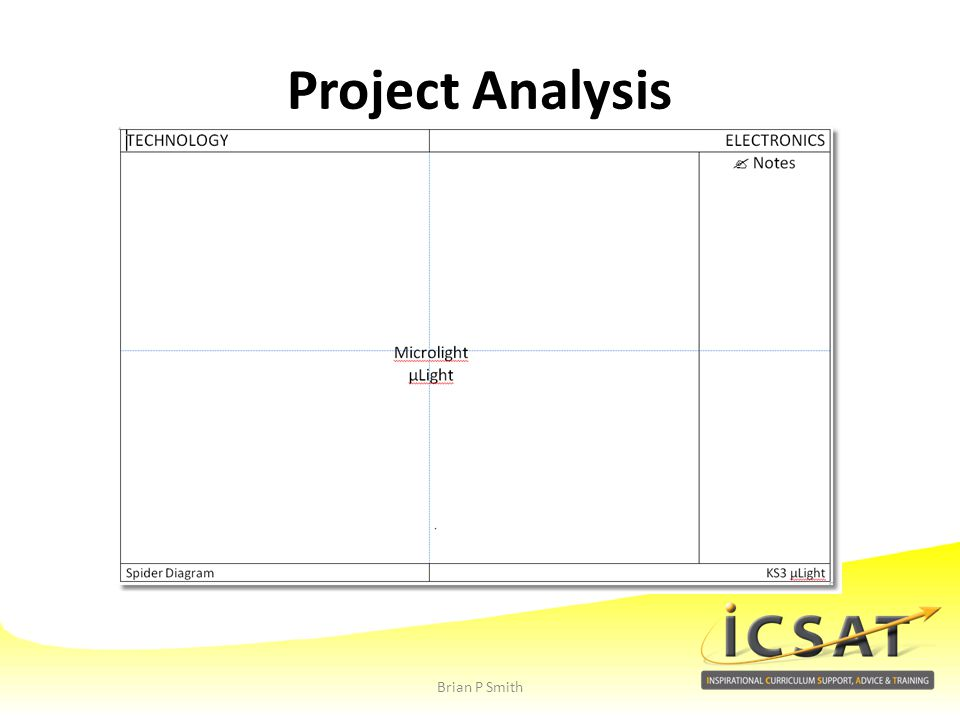 Project Analysis Brian P Smith